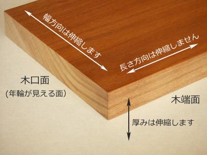 無垢材 合板材